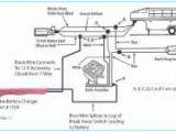 Breakaway Kit Wiring Diagram 7 Way Wiring Diagram with Breakaway Wiring Diagram Center