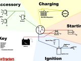 Briggs and Stratton 13.5 Hp Wiring Diagram at 5088 Briggs and Stratton 18 Hp Wiring Diagram Lzk