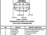 Bronco Wiring Diagram Wiring Diagram for Neutral Safety Switch Wiring Diagram Mega