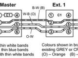 Bt Telephone socket Wiring Diagram Telephone Wiring Diagram Wiring Diagram Article Review