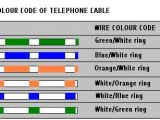 Bt Telephone socket Wiring Diagram Wiring Telephone Cable Colour Wiring Diagram Val