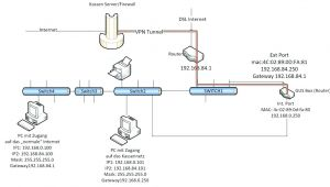 Bulldog Wiring Diagrams Security Alarm Wiring Diagram Bcberhampur org