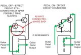 Bypass Switch Wiring Diagram What is A True bypass Guitar Pedal End Bad tone L