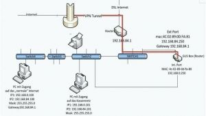 Cable Box Wiring Diagram Rca Tv Wiring Diagram Wiring Diagram for You