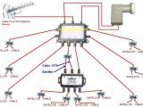 Cable Tv Wiring Diagrams Cable Tv Wiring Diagram Wiring Diagram Operations