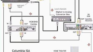 Cable Tv Wiring Diagrams Tv Cable Installation Guide Cable Tv Wiring Guide How to Install