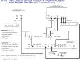 Cable Tv Wiring Diagrams Tv Dvd Wiring Diagram Wiring Diagram Sheet