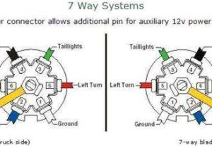 Camper 7 Way Wiring Diagram Chevrolet Silverado 7 Pin Wiring Diagram Blog Wiring Diagram