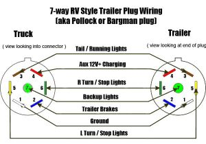 Camper 7 Way Wiring Diagram Diagram Moreover 7 Plug Trailer Wiring Color Code On 2 Pole