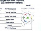 Camper 7 Way Wiring Diagram Pollak 6 Pin Wiring Diagram Wiring Diagram