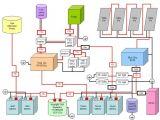 Camper Trailer 12 Volt Wiring Diagram Image Result for Rv Wiring Diagram Interiors Trailer Wiring