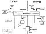 Camper Trailer 12 Volt Wiring Diagram Rv Wiring Diagrams Wiring Diagram