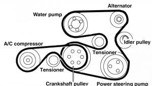 Can Am X3 Wiring Diagram X3 Belt Diagram Pro Wiring Diagram