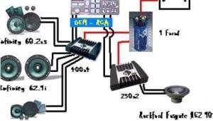 Car Audio Capacitor Wiring Diagram Car sound System Diagram Car Audio System Wiring Diagram