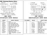 Car Keyless Entry Wiring Diagram 94 95 Mustang Keyless Entry Wiring Diagram