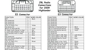 Car Radio Wiring Diagrams Car Stereo Wiring Harness Tutorials Wiring Diagram Structure