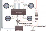 Car Stereo Power Amplifier Wiring Diagram Amplifier Wiring Diagrams How to Add An Amplifier to Your Car Audio