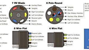 Car Trailer Lights Wiring Diagram Connect Your Car Lights to Your Trailer Lights the Easy Way