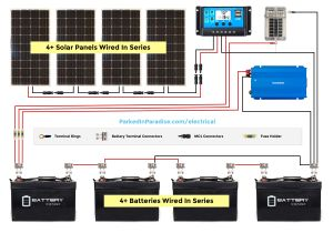Caravan solar System Wiring Diagram solar Panel Calculator and Diy Wiring Diagrams for Rv and Campers