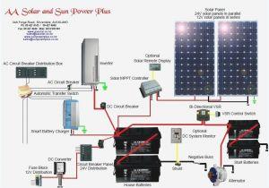 Caravan solar System Wiring Diagram solar Power Wiring Diagram Wiring Diagram Host
