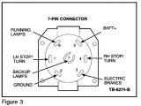Caravan towing Plug Wiring Diagram ford Trailer Wiring Colors Wiring Diagram