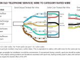 Cat 3 Telephone Wiring Diagram Telephone Wiring Color Code Tip Ring Wiring Diagram User