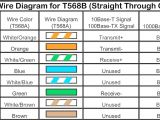 Cat 5 Telephone Wiring Diagram Cat 5e Wiring Diagram Rj11 Wiring Diagram Name
