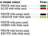 Cat 5 Telephone Wiring Diagram Cat5 Phone Jack Wiring Wiring Diagram Article