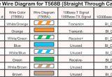 Cat 5 Wiring Diagram B Cat 5e Wiring Diagram Pdf Wiring Diagram Database