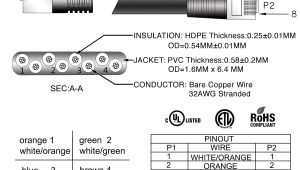 Cat 5 Wiring Diagram Wall Jack Cat5e Wiring Diagram Black Wire Wiring Diagram Img