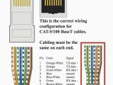 Cat 5e Wiring Diagram Datajack Wiring Diagram Wiring Diagram Autovehicle