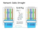 Cat 6 Wiring Diagram 568b Cat6 B Wiring Diagram Wiring Diagram