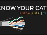Cat 7 Ethernet Cable Wiring Diagram Ethernet Cables Difference Between Cat5 Vs Cat6 Vs Cat7