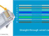 Cat5 Cctv Wiring Diagram Wiring Camera Diagram Security Sc21a Wiring Diagram Schema