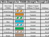 Cat5 Poe Wiring Diagram Poweroverethernet Diagrams Fab Lab Wiki by Nm Kvikan Blog Wiring