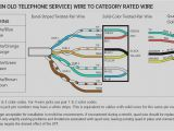 Cat5 to Cat 3 Wiring Diagram Phone Jack Wiring 6 Contacts Wiring Diagram Host
