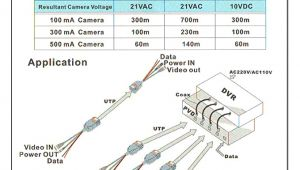 Cat5 Video Balun Wiring Diagram Amazon Com Bnc to Rj45 Cat5 Video Data Power Balun Connector for
