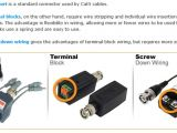Cat5 Video Balun Wiring Diagram Use Of Video Balun and Cat5 Cable for Cctv Cameras Electronics In