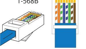 Cat5e Wiring Diagram A or B Wiring Diagram Cat5e