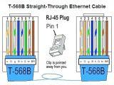 Cat6 Network Cable Wiring Diagram Cat 6 Wiring Diagram Wiring Diagram Repair Guides