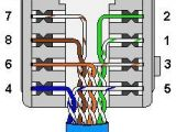 Cctv Camera Installation Wiring Diagram Terminating and Wiring Wall Plates Cat5 Coaxial Phone S