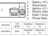 Cdc X504mp Wiring Diagram Aiwa Wiring Diagram Wiring Diagram Blog