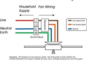 Ceiling Fan Wiring Circuit Diagram Installing A Ceiling Fan Wiring for Ceiling Fan