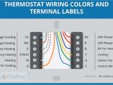 Central Heat and Air thermostat Wiring Diagram Wire thermostat Diagram Images Of 5 Wire thermostat Diagram
