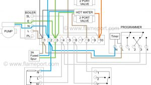 Central Heating S Plan Wiring Diagram Heating System Wiring Wiring Diagram Technic