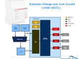 Changeover Relay Wiring Diagram Automatic Change Over Cum Current Limiter Accl Electrikals Com