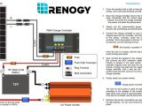 Charge Controller Wiring Diagram solar Panel Charge Controller On Generator Inverter solar Panel Wire