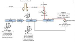Chevelle Wiring Diagram Modbus Wiring Diagram solar Inverters Wiring Database Diagram