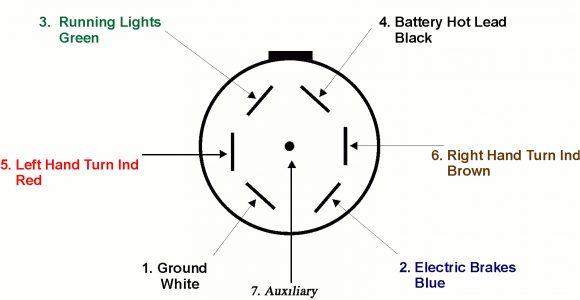 Chevrolet Trailer Plug Wiring Diagram Trailer Plug Wiring Diagram 7 Way Chevy