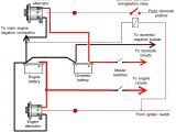 Chevy 350 Starter Wiring Diagram Sbc Ignition Starter Alternator Wiring Wiring Diagram Query